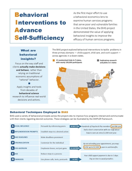 The Behavioral Interventions to Advance Self-Sufficiency (BIAS) Project - Infographic Page 1