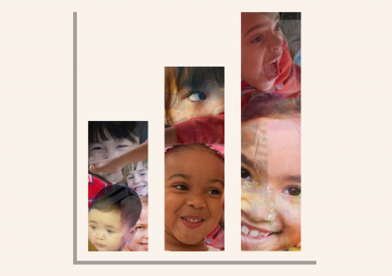 Image of three-column chart of smiling children faces