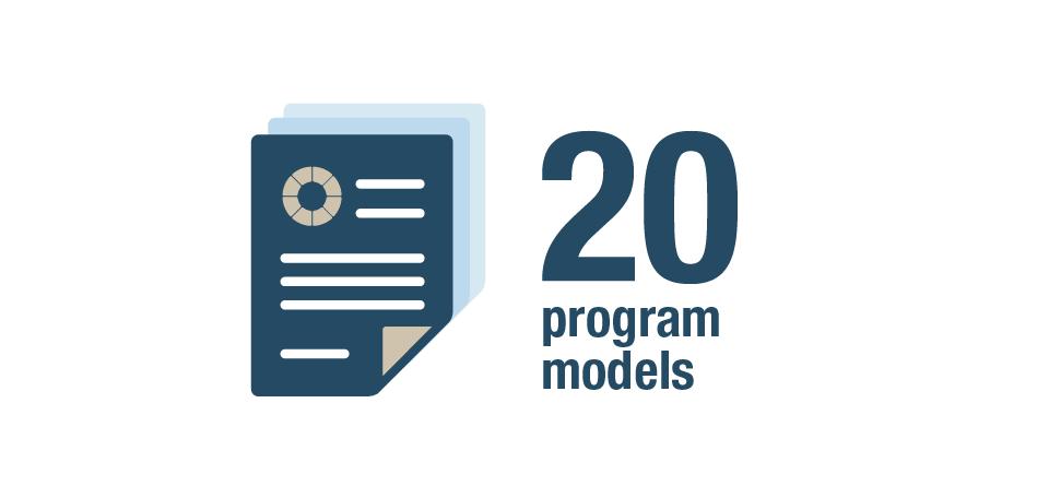 Quick Fact 20 Program Models