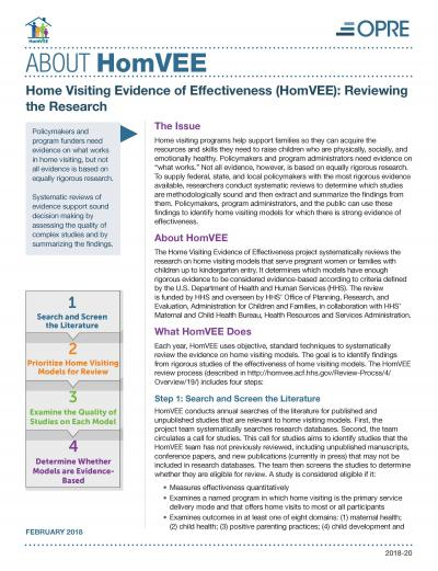 Social sharing graphic for About Home Visiting Evidence of Effectiveness: Reviewing the Research