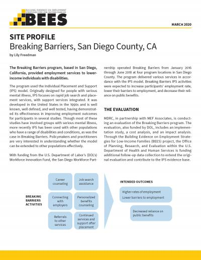 This is the cover for Site Profile – Breaking Barriers, San Diego County, CA