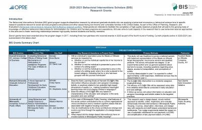 Cover image for Behavioral Interventions Scholars Grants Summary Chart 2020-2021