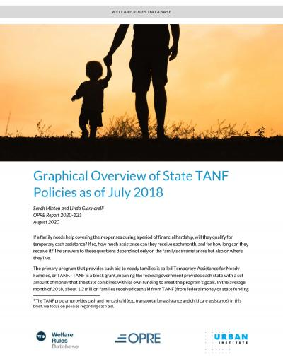 Report cover for Graphical Overview State TANF