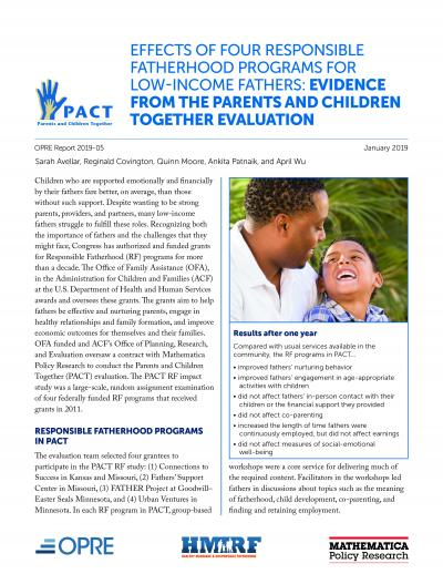 EFFECTS OF FOUR RESPONSIBLE FATHERHOOD PROGRAMS FOR LOW-INCOME FATHERS: EVIDENCE FROM THE PARENTS AND CHILDREN TOGETHER EVALUATION Cover