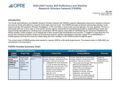 This is the cover for 2020-2025 Family Self-Sufficiency and Stability Research Scholars Network (FSSRN) Grantees