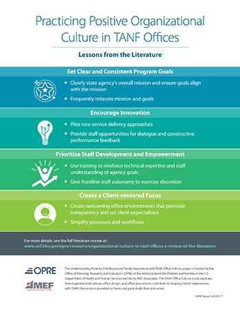 This is the cover for the Practicing Positive Organizational Culture Infographic